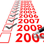 2009: A Year in the Life of MustKnowInvesting.com