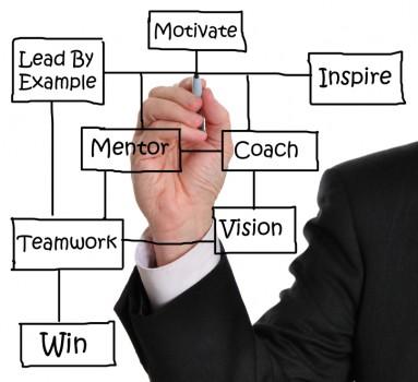 Real_Estate_Investing_Mentor